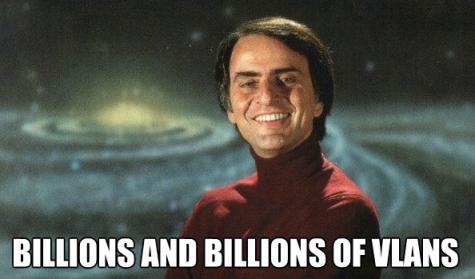 billionsandbillionsofvlans
